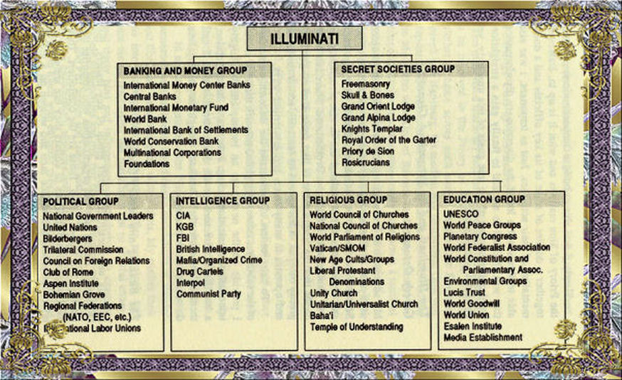 iluminati,novi svetski poredak